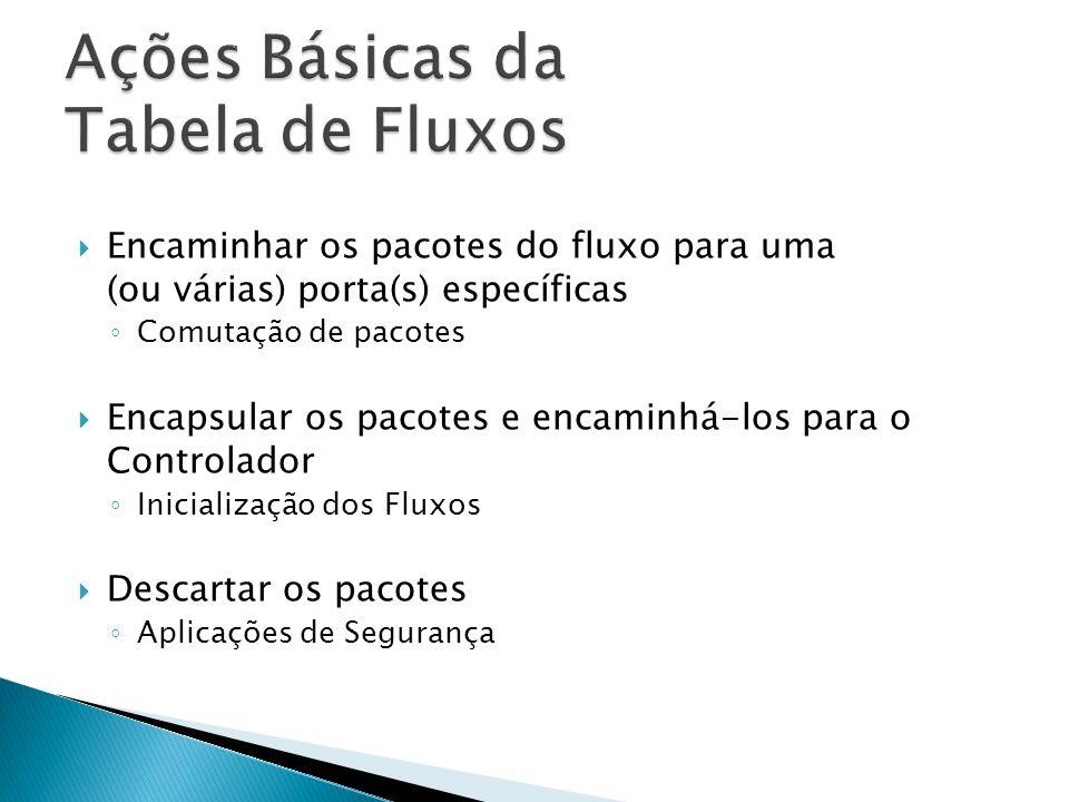 Ações Básicas da Tabela de Fluxos