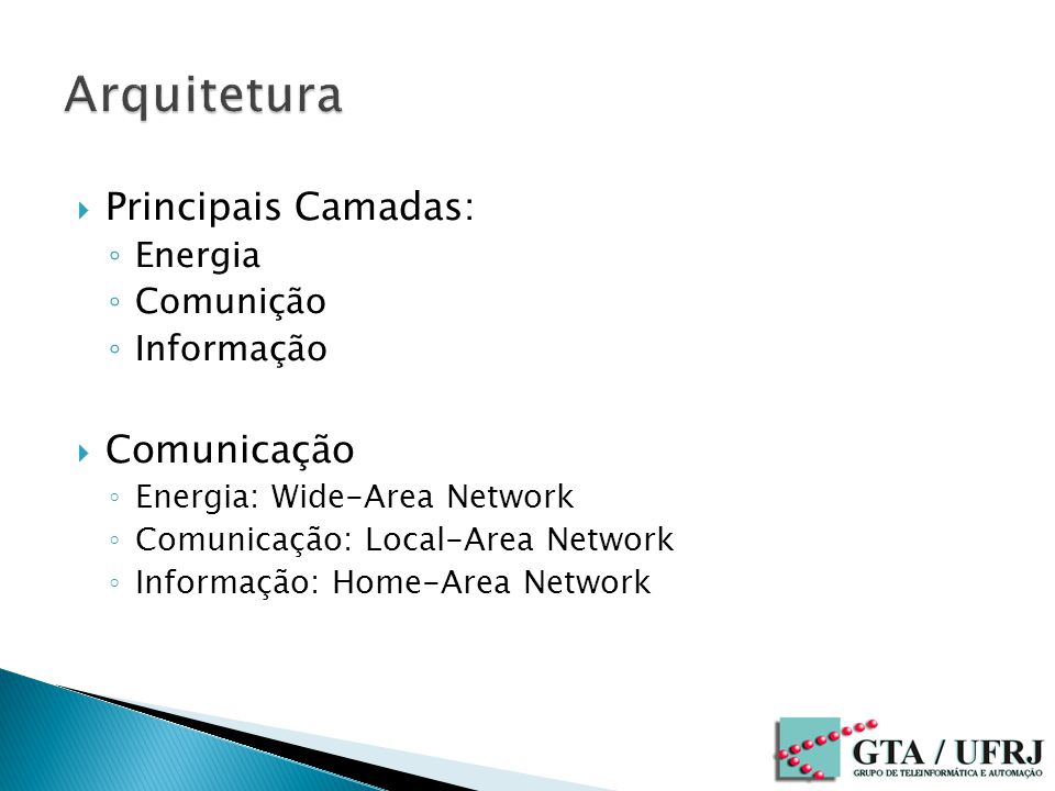 Arquitetura Principais Camadas: Comunicação Energia Comunição