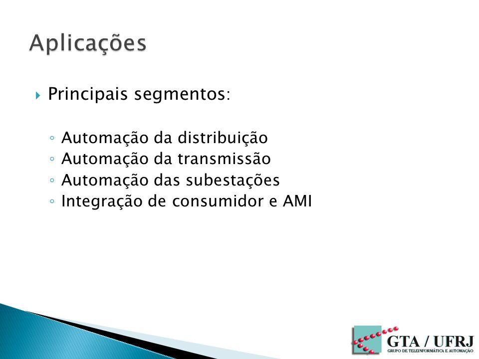 Aplicações Principais segmentos: Automação da distribuição