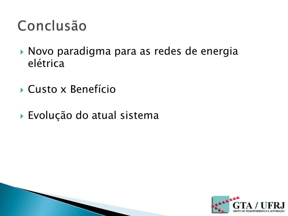 Conclusão Novo paradigma para as redes de energia elétrica
