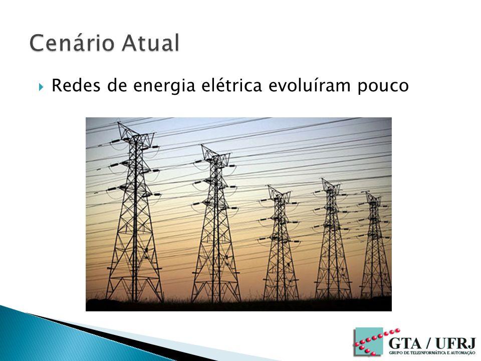 Cenário Atual Redes de energia elétrica evoluíram pouco