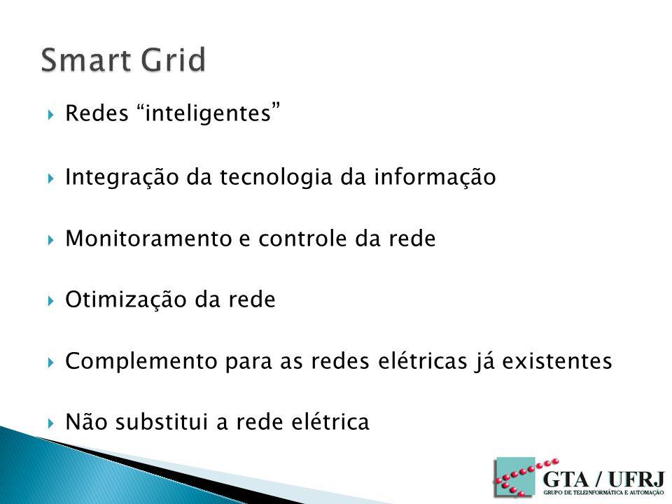 Smart Grid Redes inteligentes Integração da tecnologia da informação