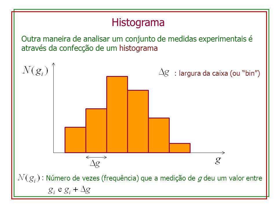 Histograma Outra maneira de analisar um conjunto de medidas experimentais é através da confecção de um histograma.