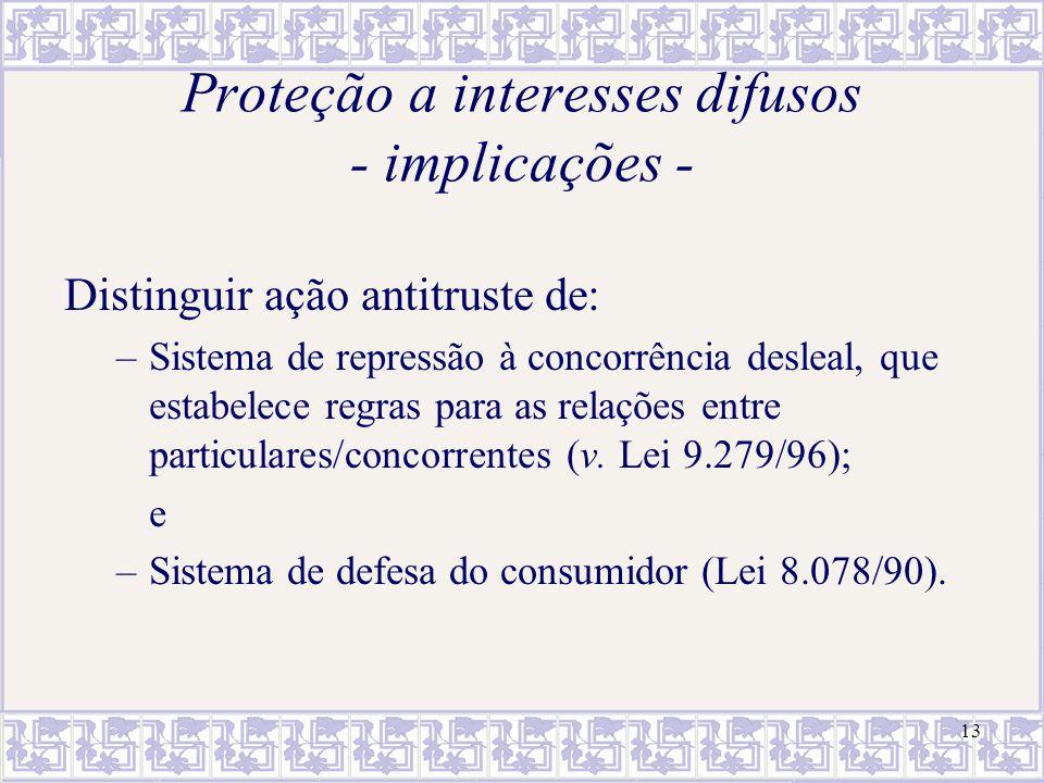 Proteção a interesses difusos - implicações -