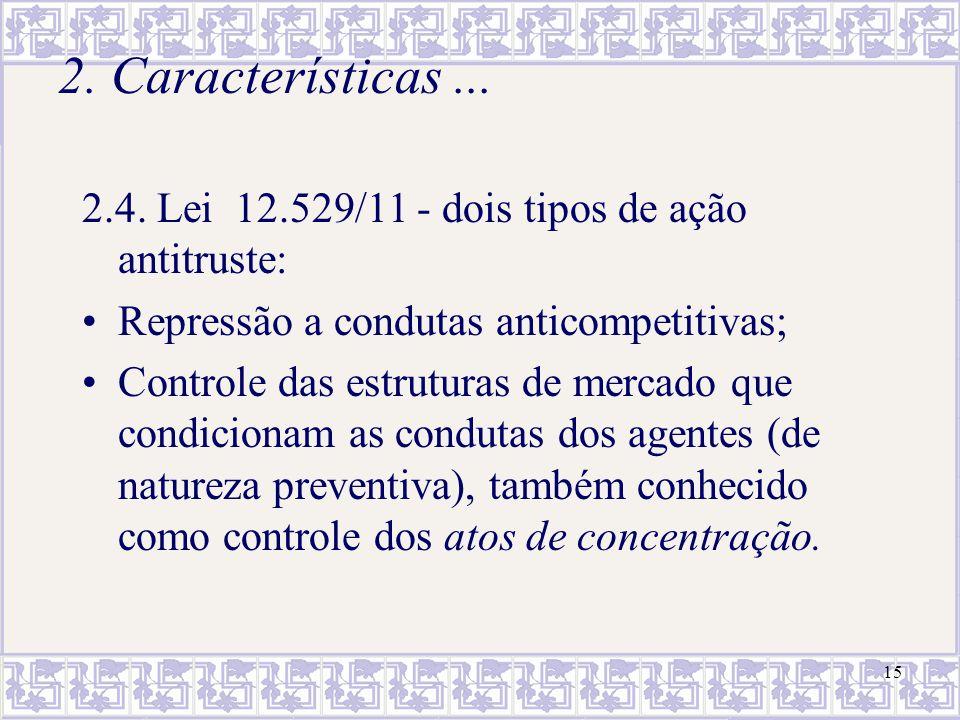 2. Características ... 2.4. Lei 12.529/11 - dois tipos de ação antitruste: Repressão a condutas anticompetitivas;