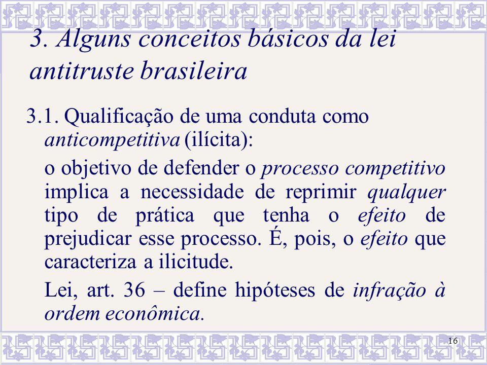 3. Alguns conceitos básicos da lei antitruste brasileira