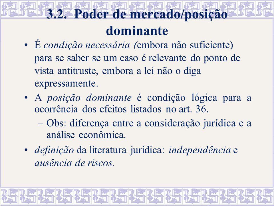 3.2. Poder de mercado/posição dominante