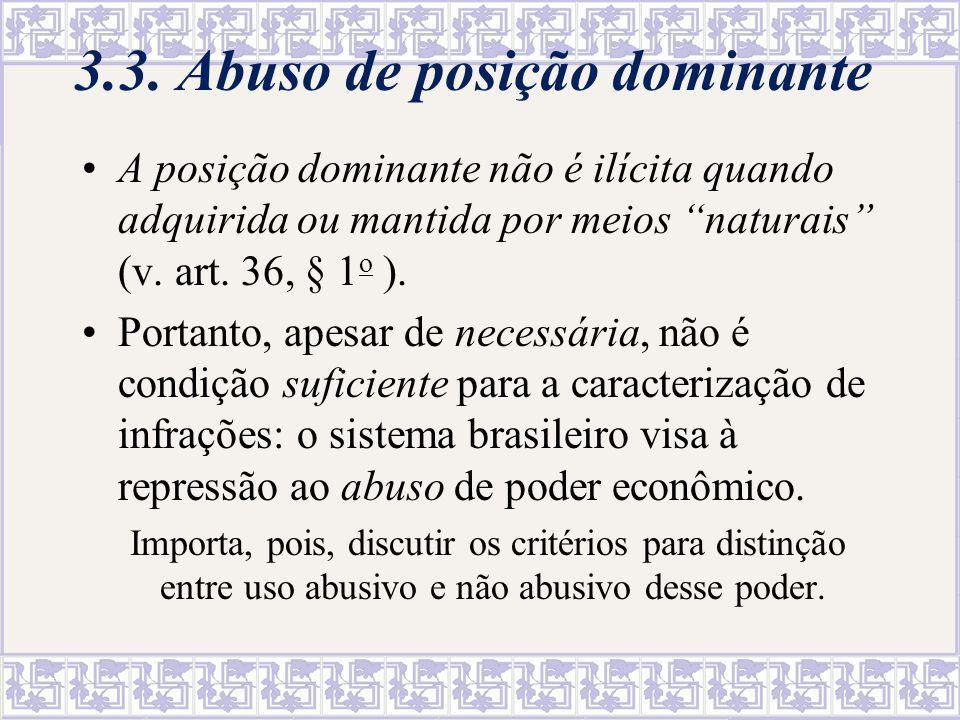 3.3. Abuso de posição dominante