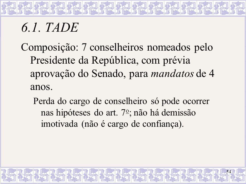 6.1. TADE Composição: 7 conselheiros nomeados pelo Presidente da República, com prévia aprovação do Senado, para mandatos de 4 anos.