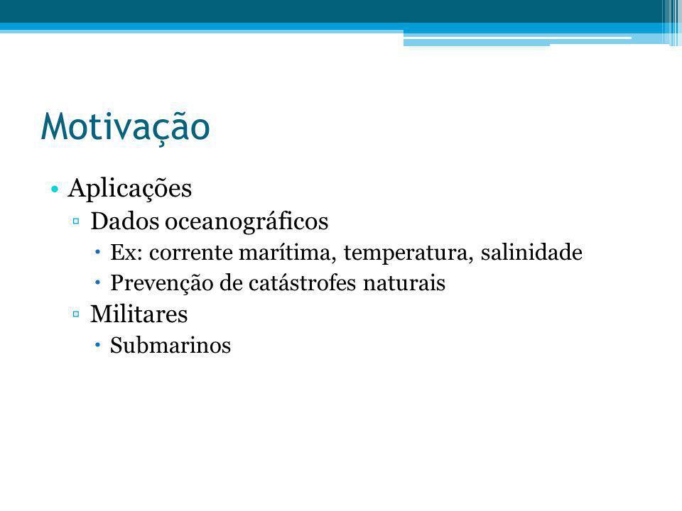 Motivação Aplicações Dados oceanográficos Militares