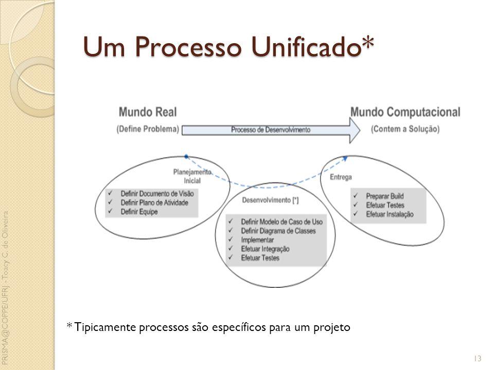 Um Processo Unificado*