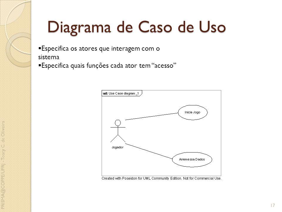Diagrama de Caso de Uso Especifica os atores que interagem com o sistema. Especifica quais funções cada ator tem acesso