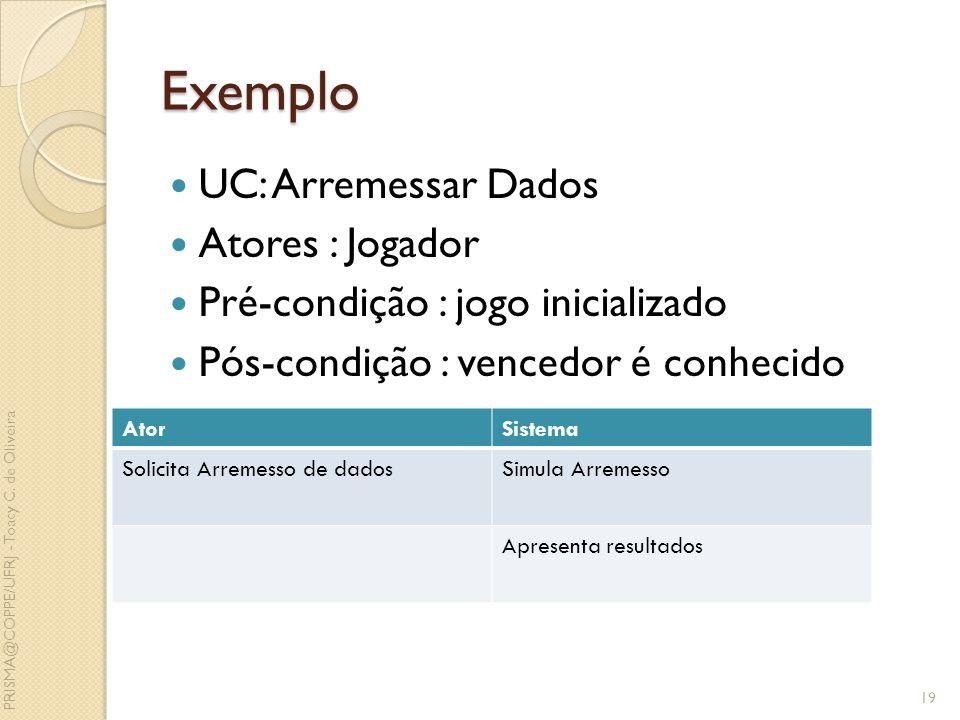 Exemplo UC: Arremessar Dados Atores : Jogador
