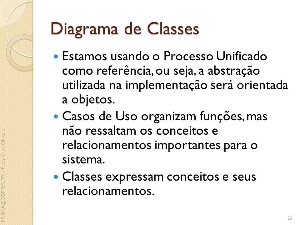Diagrama de Classes Estamos usando o Processo Unificado como referência, ou seja, a abstração utilizada na implementação será orientada a objetos.