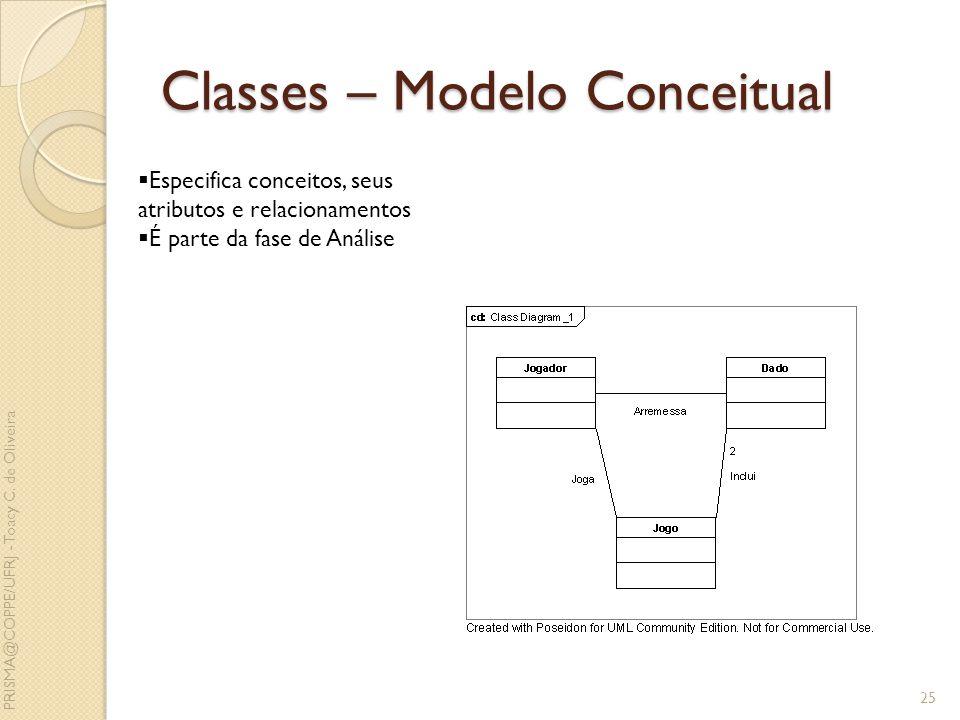 Classes – Modelo Conceitual