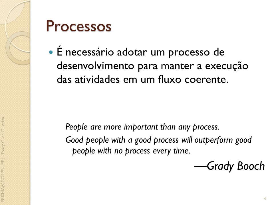 Processos —Grady Booch