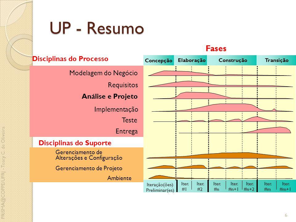 Iteração(ões) Preliminar(es)