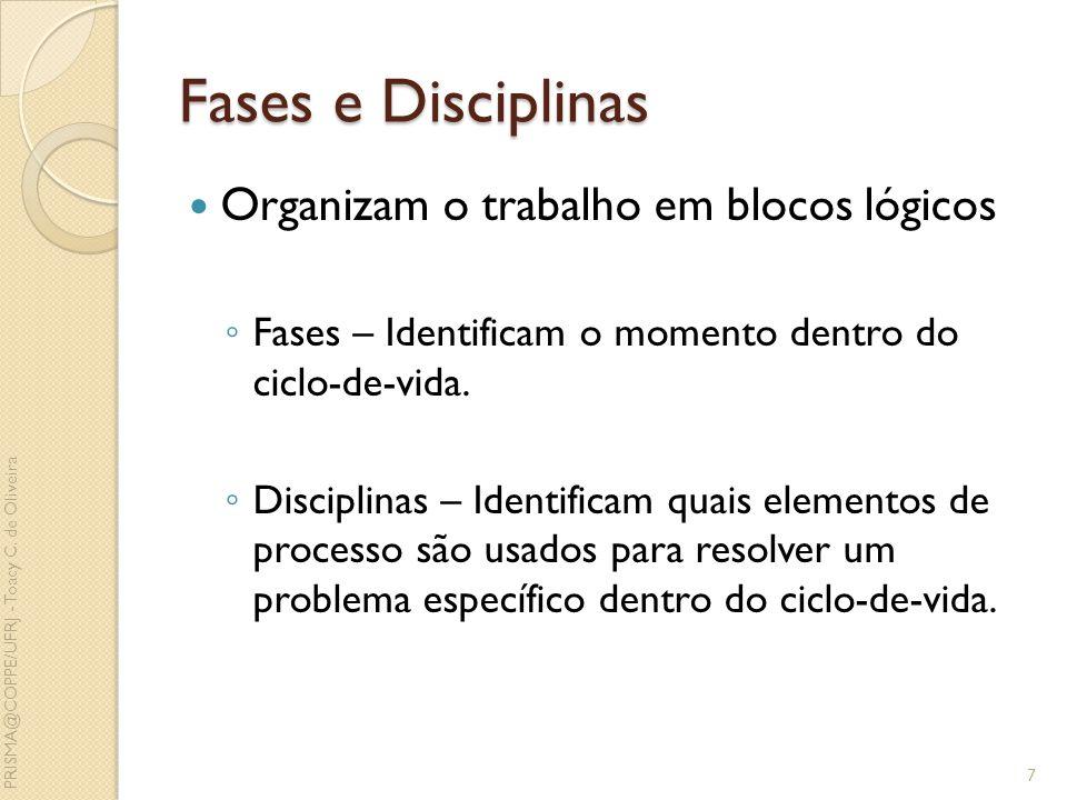 Fases e Disciplinas Organizam o trabalho em blocos lógicos