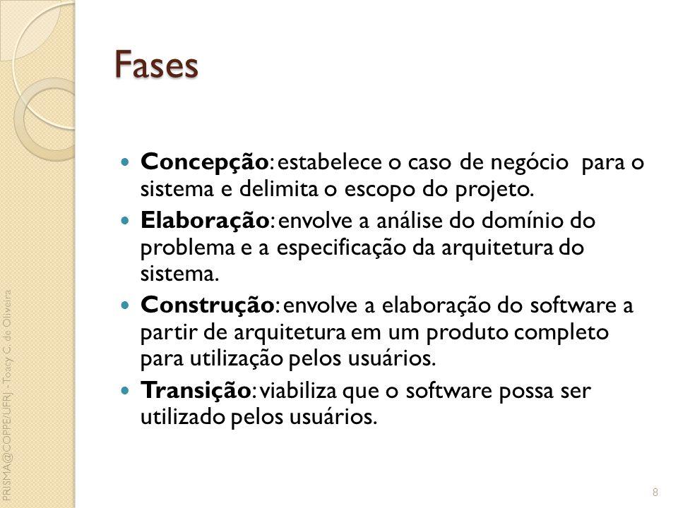Fases Concepção: estabelece o caso de negócio para o sistema e delimita o escopo do projeto.
