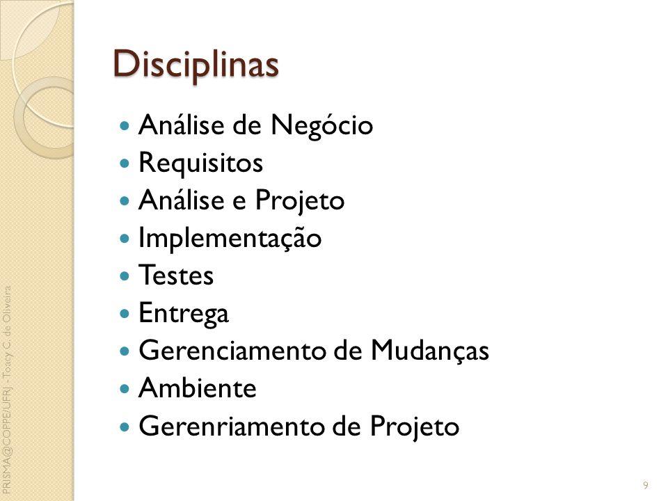 Disciplinas Análise de Negócio Requisitos Análise e Projeto