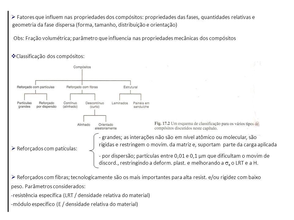 Fatores que influem nas propriedades dos compósitos: propriedades das fases, quantidades relativas e