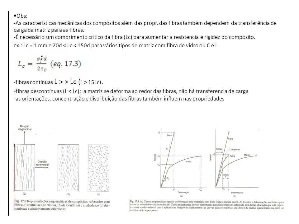 Obs: -As características mecânicas dos compósitos além das propr. das fibras também dependem da transferência de carga da matriz para as fibras.