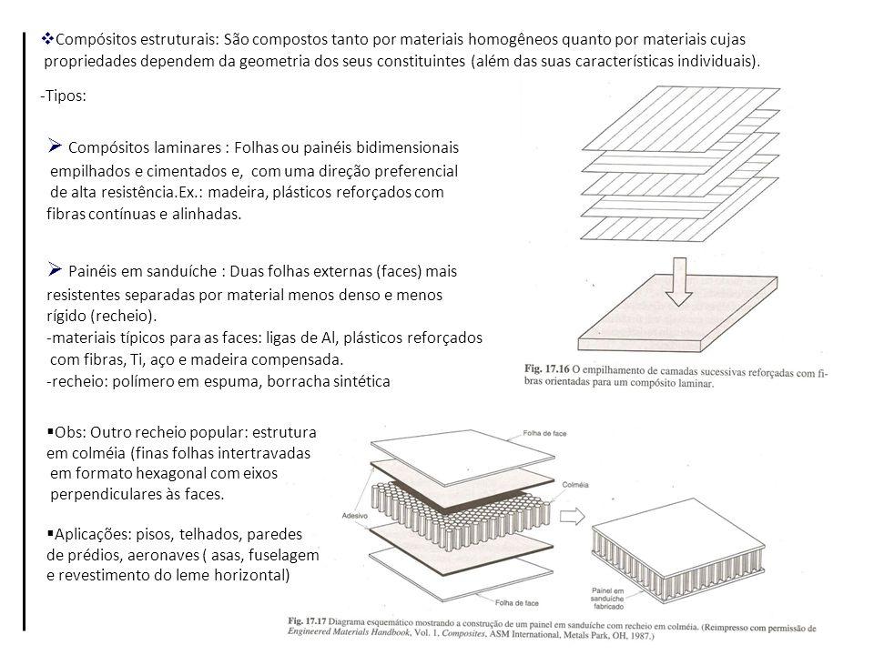 Compósitos laminares : Folhas ou painéis bidimensionais