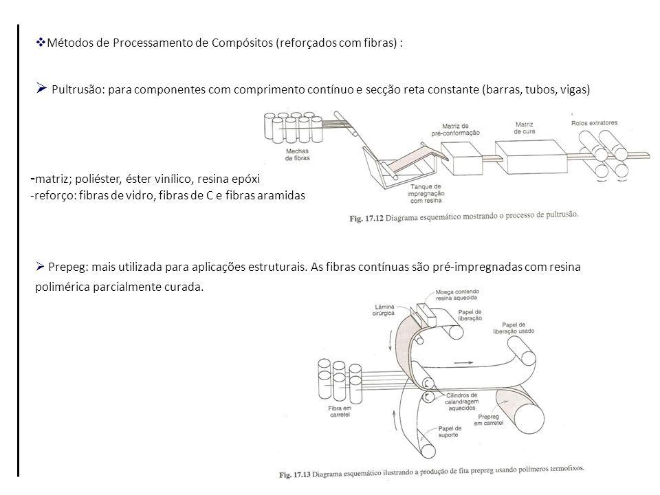 -matriz; poliéster, éster vinílico, resina epóxi