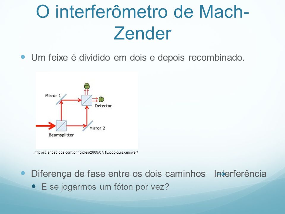 O interferômetro de Mach-Zender