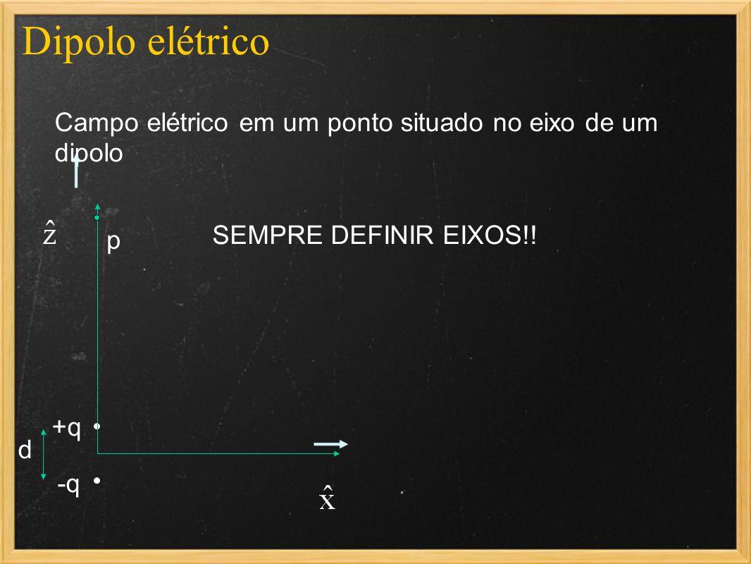 Dipolo elétrico Campo elétrico em um ponto situado no eixo de um dipolo. p. SEMPRE DEFINIR EIXOS!!