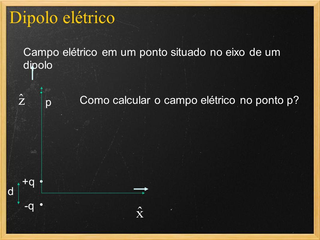 Dipolo elétrico Campo elétrico em um ponto situado no eixo de um dipolo. p. Como calcular o campo elétrico no ponto p
