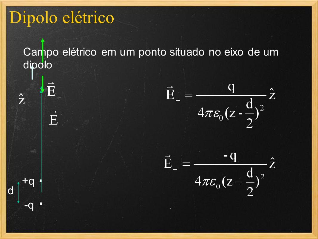 Dipolo elétrico Campo elétrico em um ponto situado no eixo de um dipolo +q d -q