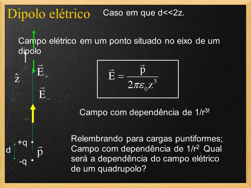 Dipolo elétrico Caso em que d<<2z.