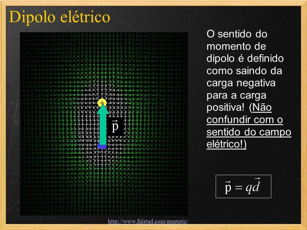 Dipolo elétrico