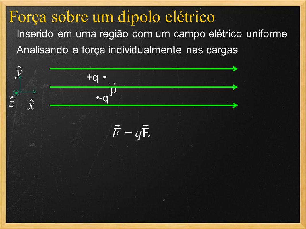 Força sobre um dipolo elétrico