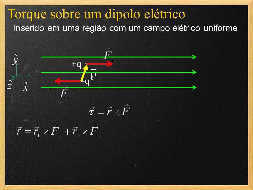 Torque sobre um dipolo elétrico