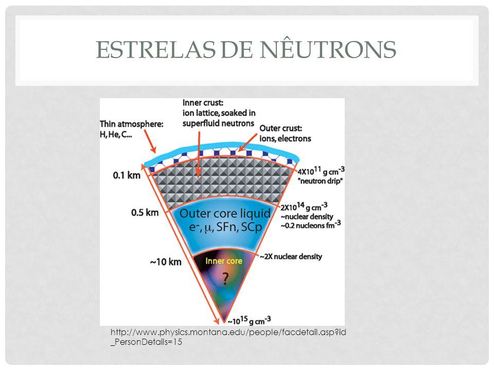 estrelas de nêutrons http://www.physics.montana.edu/people/facdetail.asp id_PersonDetails=15