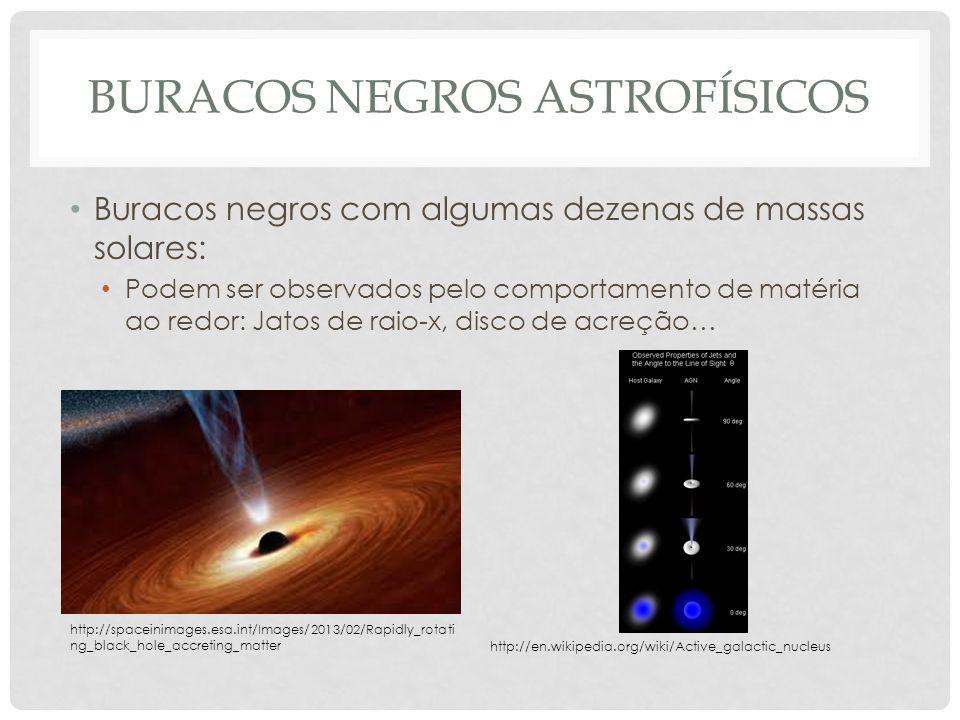 buracos negros astrofísicos