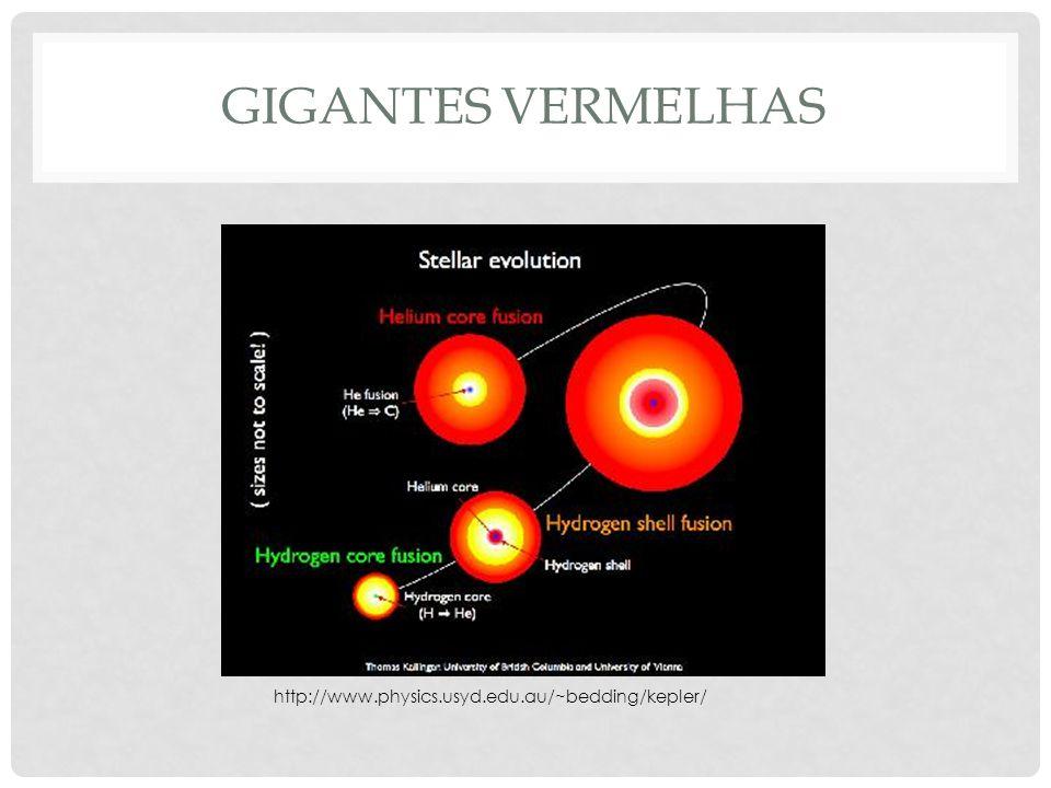 gigantes vermelhas http://www.physics.usyd.edu.au/~bedding/kepler/
