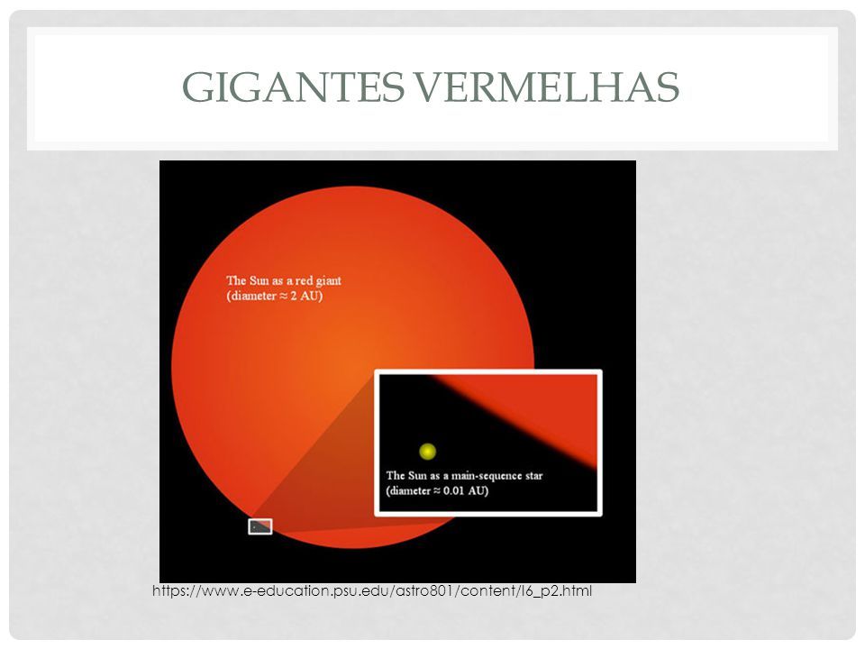 gigantes vermelhas https://www.e-education.psu.edu/astro801/content/l6_p2.html