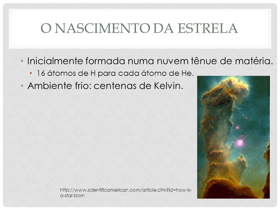 o nascimento da estrela