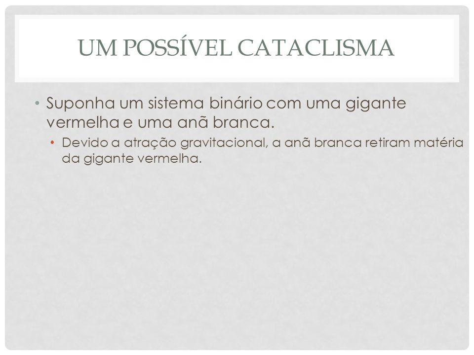 Um possível cataclisma