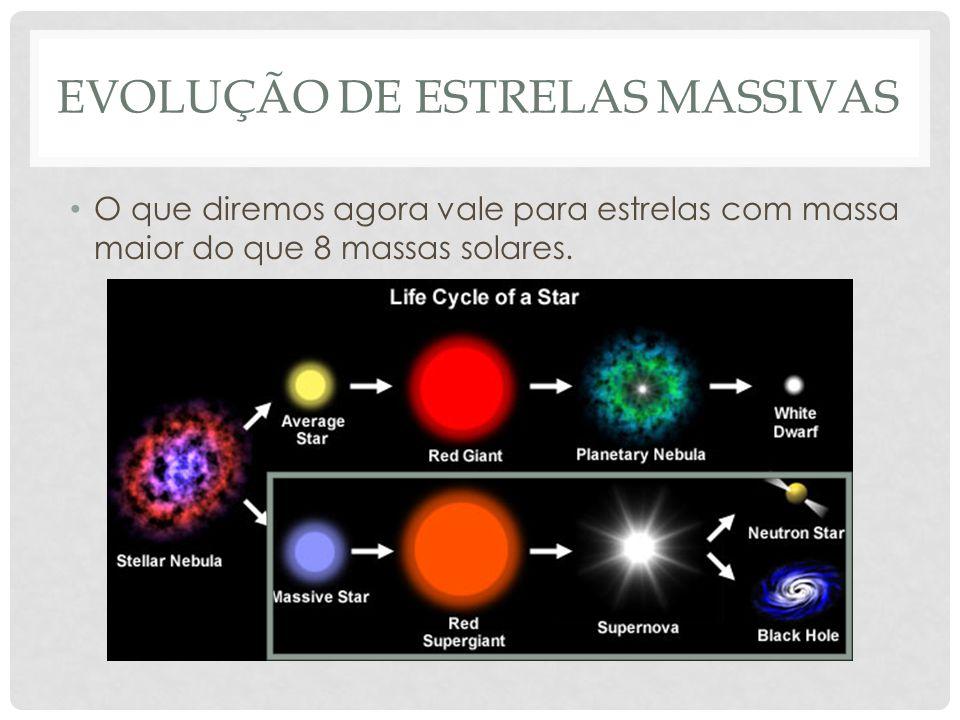 evolução de estrelas massivas