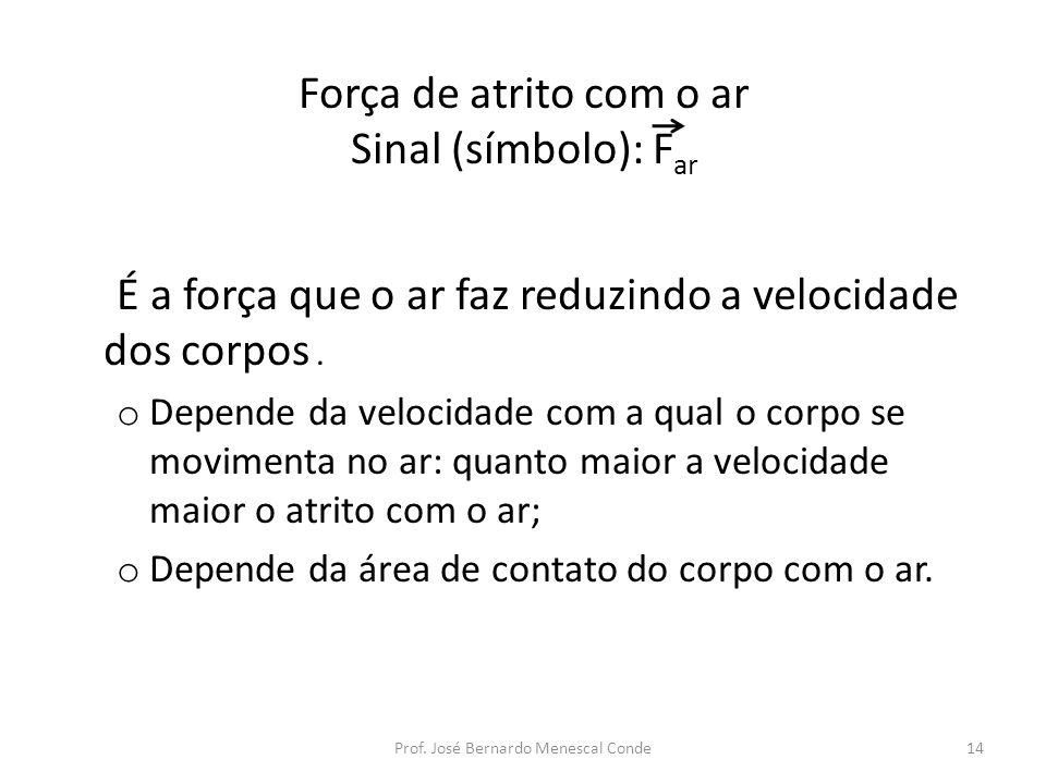 Força de atrito com o ar Sinal (símbolo): Far