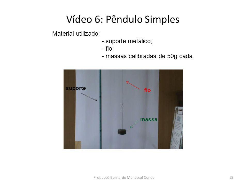 Vídeo 6: Pêndulo Simples