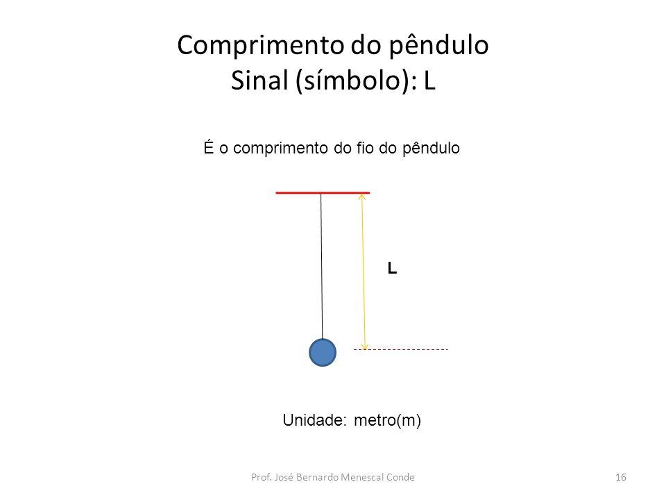 Comprimento do pêndulo Sinal (símbolo): L