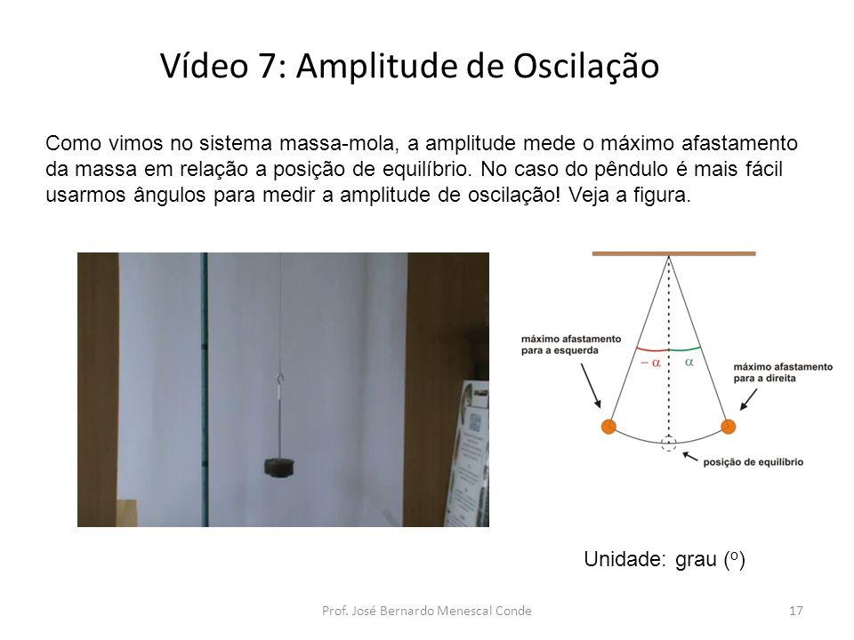 Vídeo 7: Amplitude de Oscilação