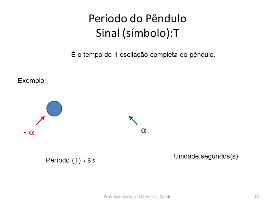 Período do Pêndulo Sinal (símbolo):T