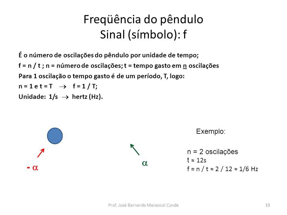Freqüência do pêndulo Sinal (símbolo): f
