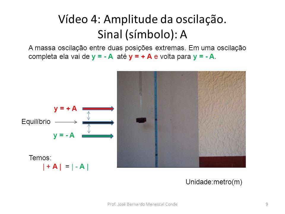Vídeo 4: Amplitude da oscilação. Sinal (símbolo): A